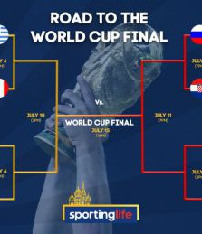 THE ROAD TO WORLD CUP GLORY IS WIDE OPEN