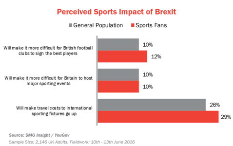 Brexit-Sport-Nugget-240616.png